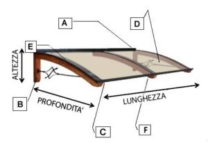 Caratteristiche pensilina Legno-Foglia