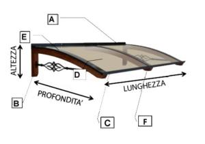 Caratteristiche pensilina Legno-Stella