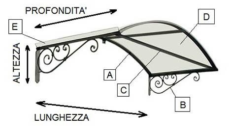 Pensilina in ferro alba bellhouse for Pensiline in policarbonato amazon